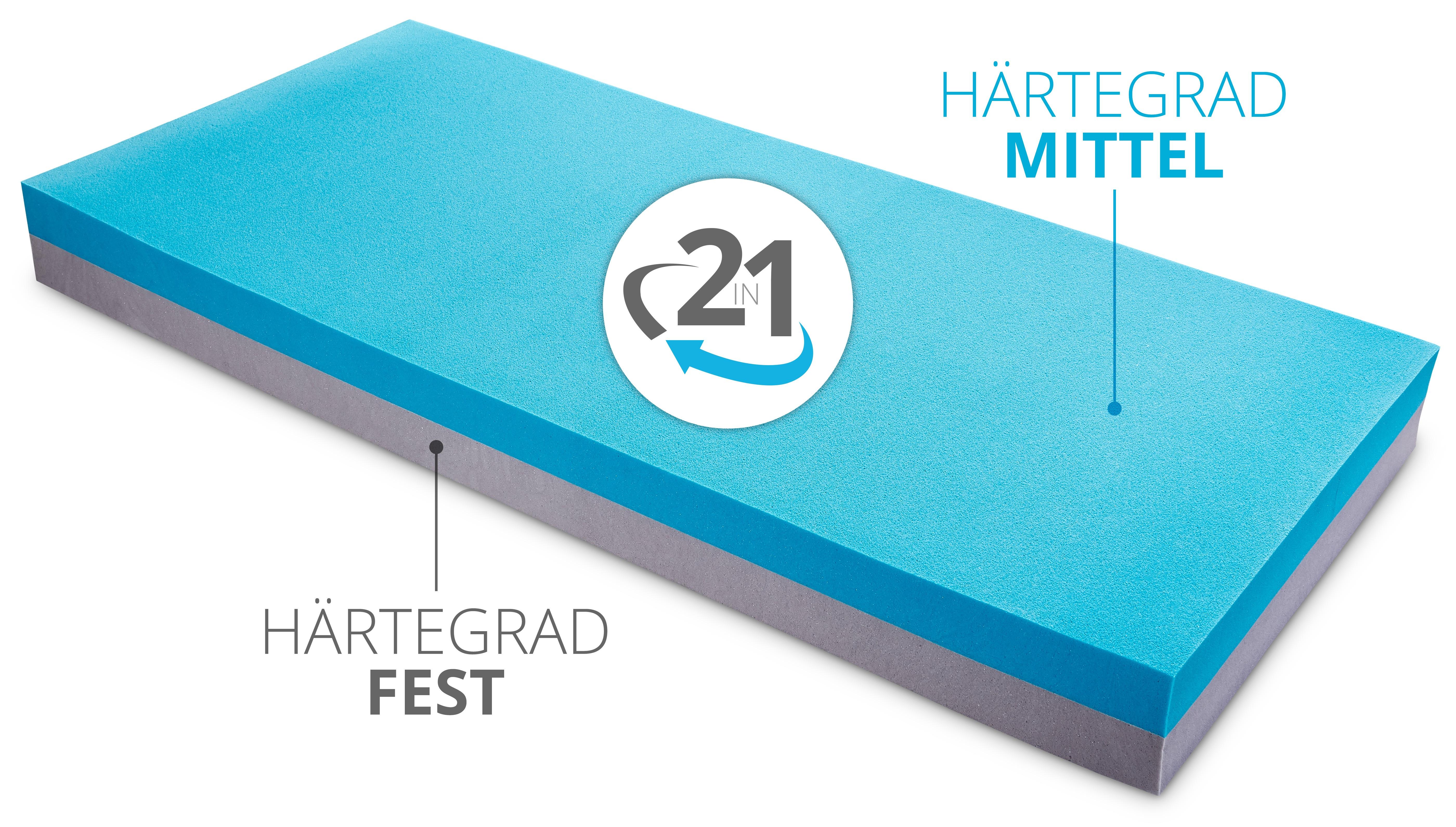 7-ELLI-Wende-Matratze-aus-Erfurt-von-PROCAVE-100-in-Deutschland-hergestellt