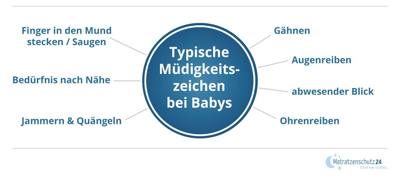 Typische Müdigkeitszeichen bei Babys