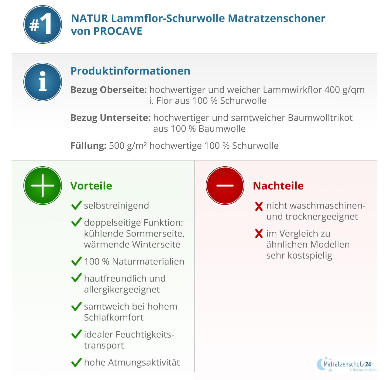 Produktinformation Lammflor-Auflage
