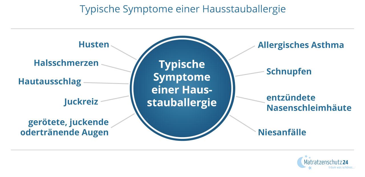 Typische Symptome einer Hausstauballergie