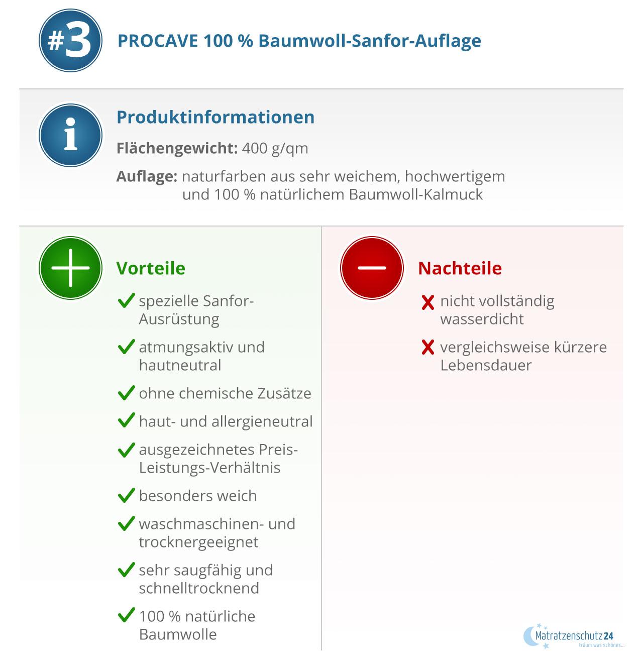 Produktinformation PROCAVE Moltonauflage