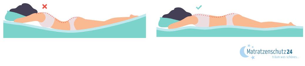 das passende Kissen für Bauchschläfer*innen