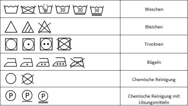 6-Pflegesymbole-a