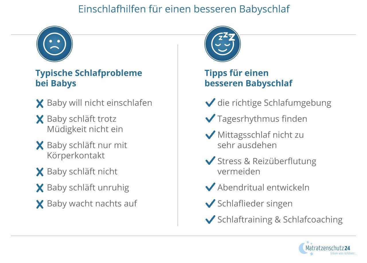 Einschlafhilfen für einen besseren Babyschlaf