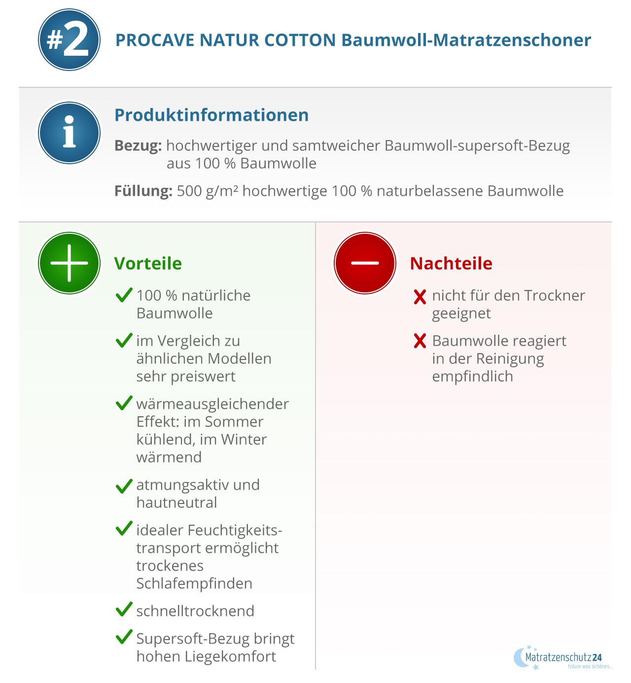 Produktinformation Baumwolle-Matratzenauflage