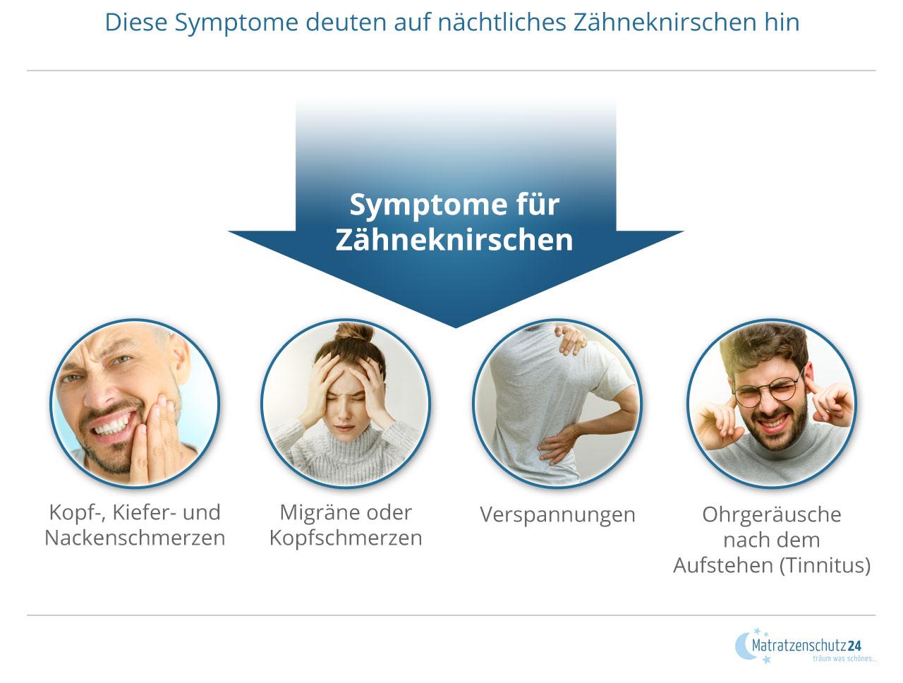 Symptome für Zähneknirschen im Überblick