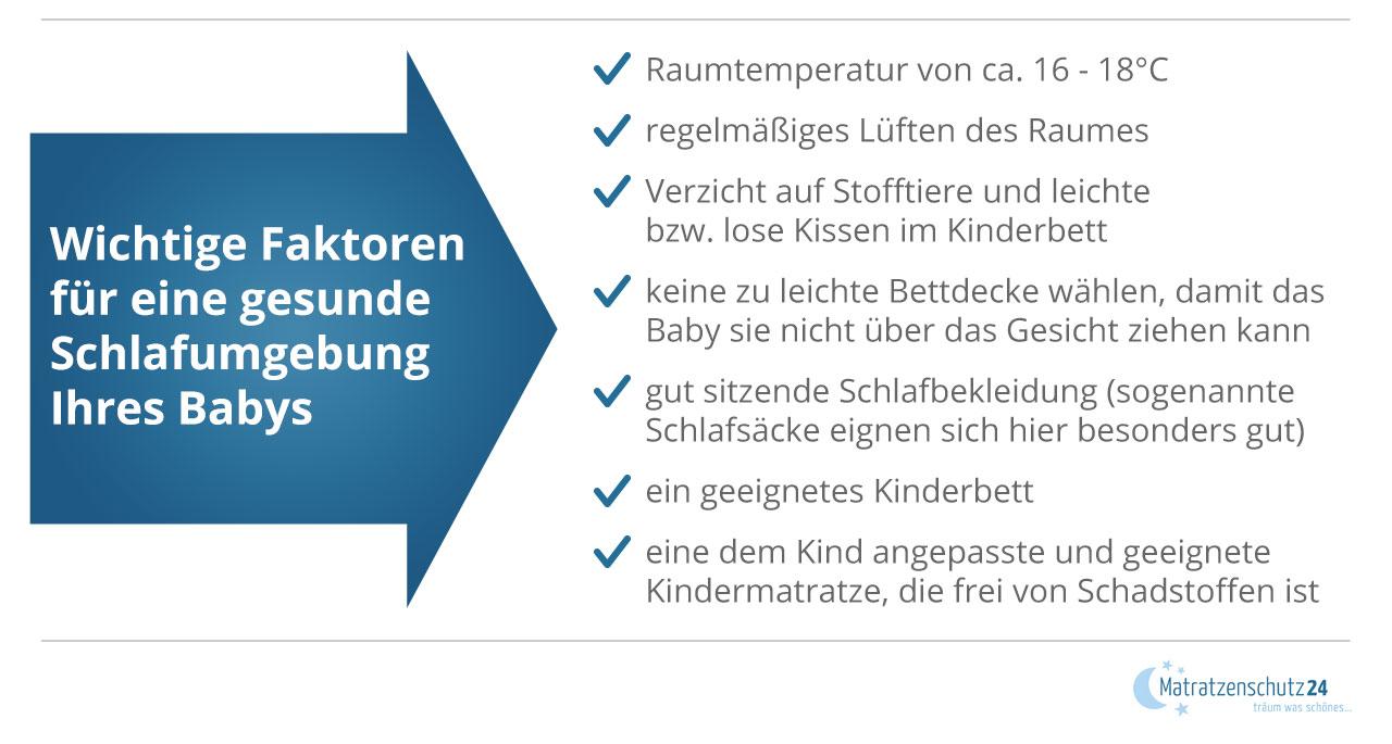 Wichtige Faktoren für eine gesunde Schlafumgebung Ihres Babys