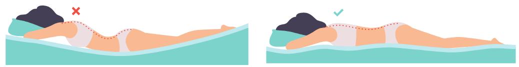 Die beste Position für Bauchschläfer