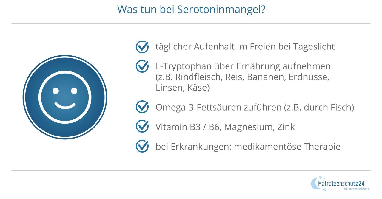 Maßnahmen zum Erhöhen des Serotoninspiegels