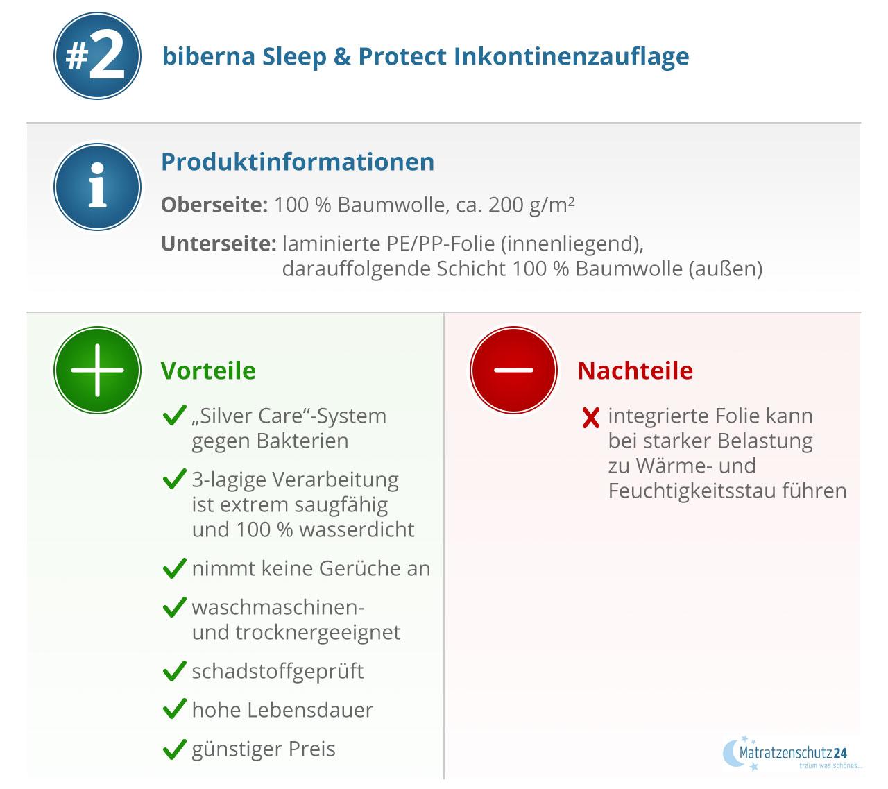 Biberna Sleep & Protect Matratzenschoner Test
