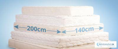 Matratzengrößen – Standard-Maße & Sonderformate im Überblick + Größen-Tabelle